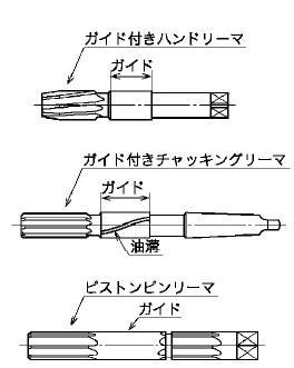 ガイド付きリーマ(ガイド付きハンドリーマ・ガイド付きチャッキングリーマ・ピストンピンリーマ)