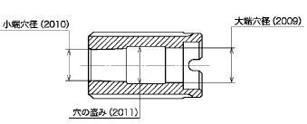 図1(大端穴径・小端穴径・穴の盗み)