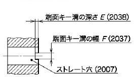 端面キー溝(端面キー溝の深さE・端面キー溝の幅F・ストレート穴)