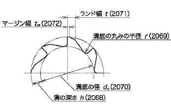 図5(溝の深さ・溝底の丸みの半径・溝底の径・ランド幅・マージン幅)