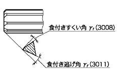 図11(食付きすくい角・食付き逃げ角)