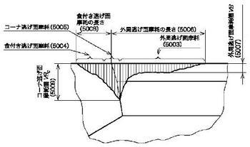 b0173_5003_5004_5005_5006_5007_5008_5009(fig14).jpg