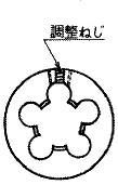調整ねじ付きアジャスタブル丸ダイス(調整ねじ付きアジャスタブルねじ切り丸ダイス)