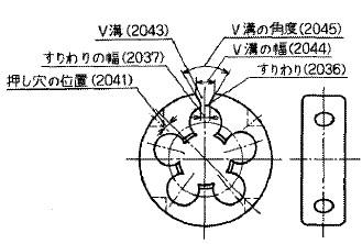 すりわり・すりわりの幅・押し穴の位置・V溝・V溝の幅・V溝の角度